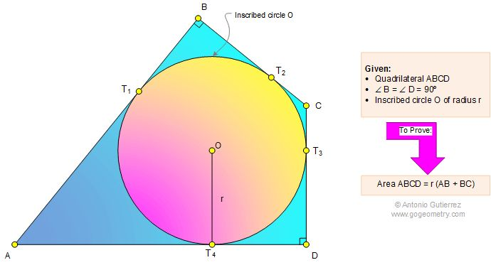 Geometry Problem 1097 Quadrilateral, Inscribed Circle, 90 Degree, Angle, Area