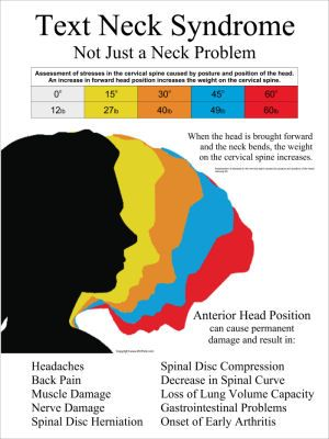 Do you suffer from Text Neck? Let Chiropractic help you! www.swannchiropractic.com
