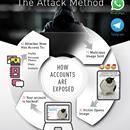 Un error compromete las cuentas de millones de usuarios de Whatsapp y Telegram en su versión web  Desde Check Point, proveedor mundial dedicado a identificar y solucionar problemas de seguridad, nos comentan que han encontrado una nueva vulnerabilidad en las versiones para navegador de WhatsApp y Telegram, dos de los principales servicios de mensajería de la actualidad. Se trata de un bug que…