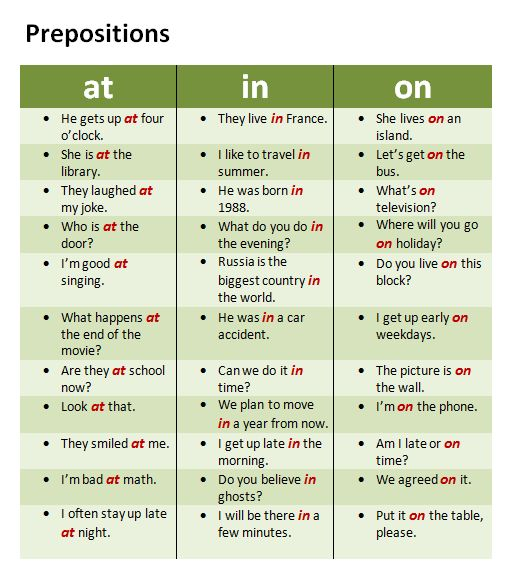 Prepositions at/in/on