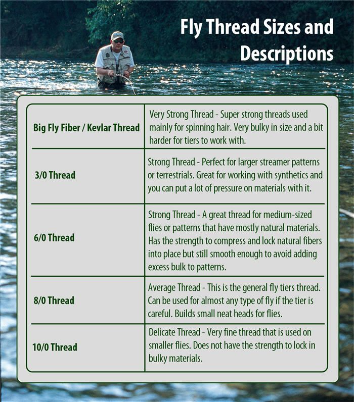 fly thread size chart 700