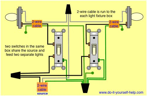 48 Best Electrical Images On Pinterest