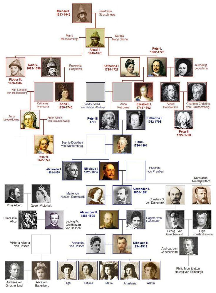 Queen Victoria and Prince Albert Family Tree - Bing Images