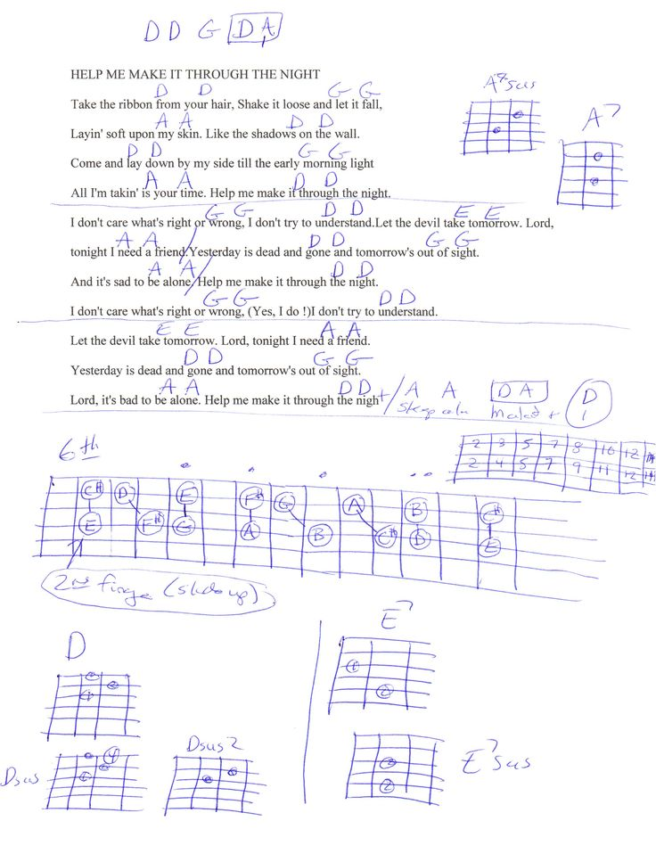 Help Me Make It Through The Night (Elvis) Guitar Chord Chart - Capo 2nd