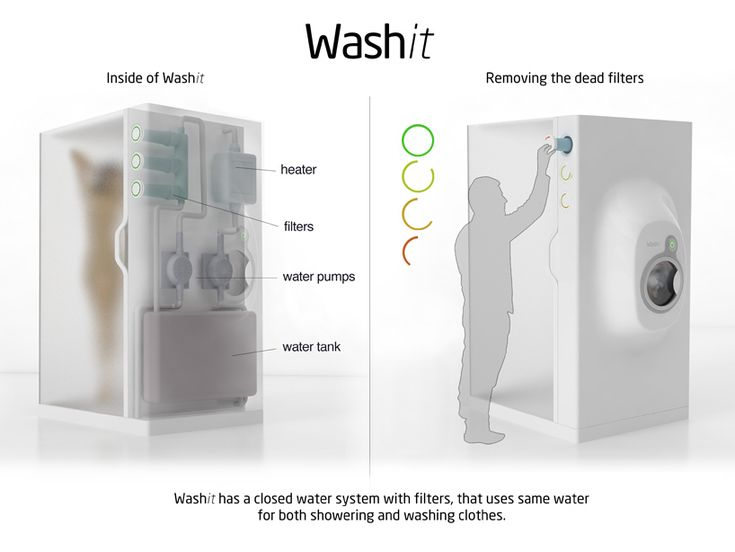 iF concept design award 2012 - hansgrohe prize winners