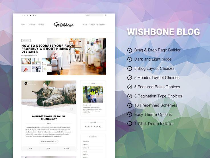Wishbone Blog by Azhari Subroto