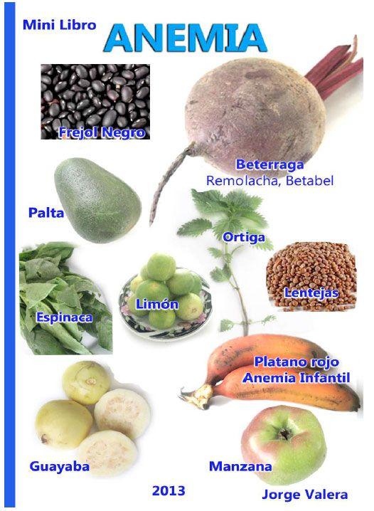 ANEMIA Tratamiento Natural Alimenticio