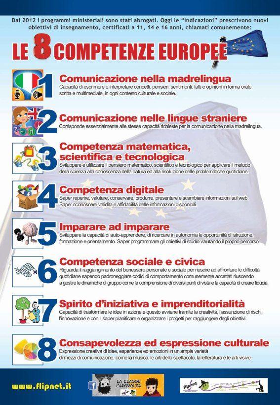 Le 8 competenze europee