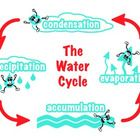 The water cycle process can be a difficult process to teach, especially the details of what is happening as the water molecules change from state t...