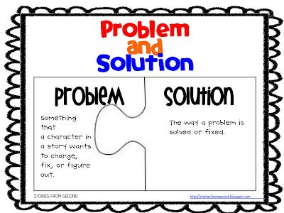 problems solution essay