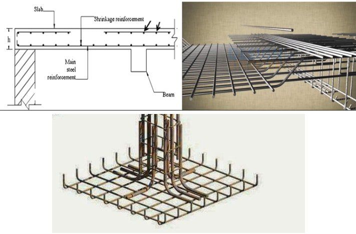 Estimation of steel reinforcement quantity for concrete slab