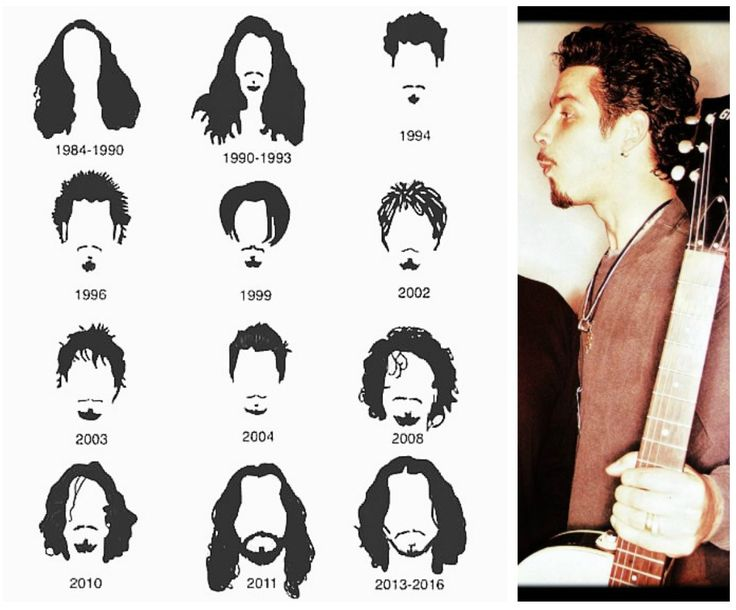 543 best 666 images on pinterest chris cornell grunge Rock and fashion style originating in seattle