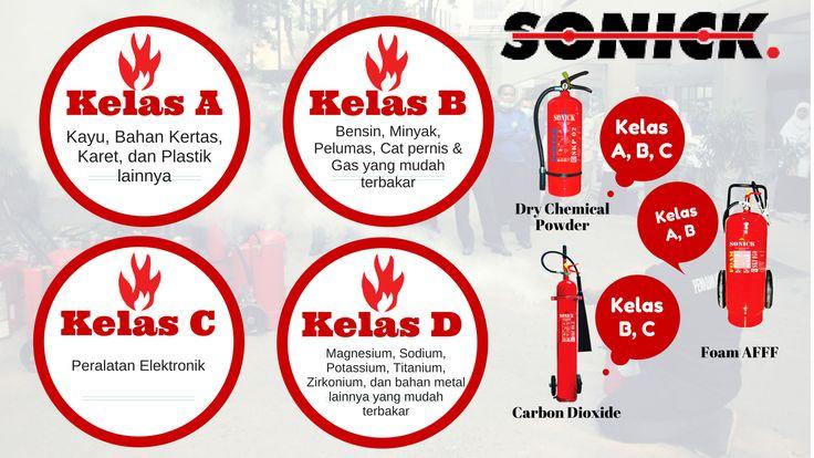 Informasi Kelas Kebakaran Yang Ada Di Indonesia: Berikut ini adalah kelas kebakaran yang sering terjadi, dan memudahkan anda dalam hal memilih dan membeli tabung apar (Alat Pemadam Api Ringan) yang mana yang cocok dengan kebutuhan anda.HP : 081-2222 91986 Email : pujianto@tabungpemadamapi.comhttps://goo.gl/DBQYkd