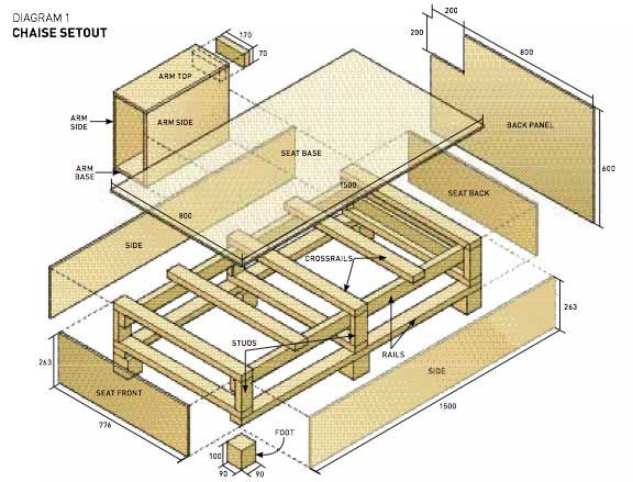 Build a chaise lounge sofa woodworking projects plans for Building a chaise lounge