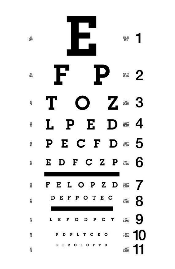 Classic inspired eye chart 11 x 17 poster Home by PopArtPrints