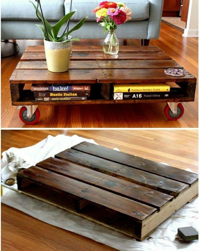 Wohnzimmer Ideen Einrichten Paletten Tisch Aus Europaletten Do It Yourself