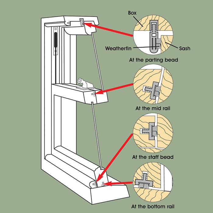 Sash window draught proofing diagram