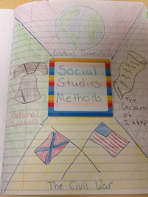how to become a social studies teacher in bc