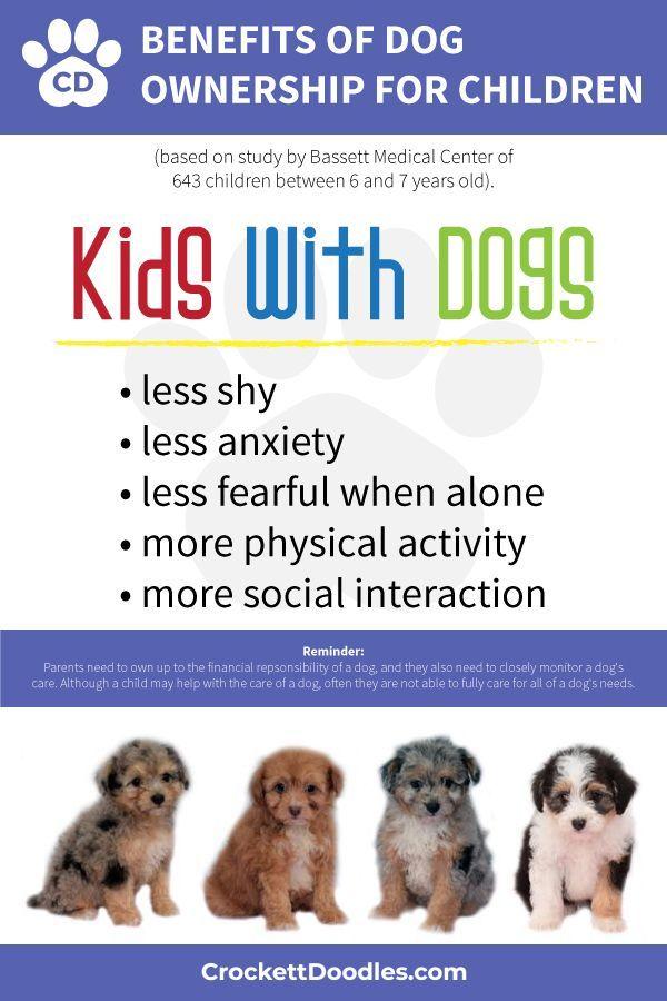 Benefits Of Dog Ownership For Children Www Crockettdoodles Com