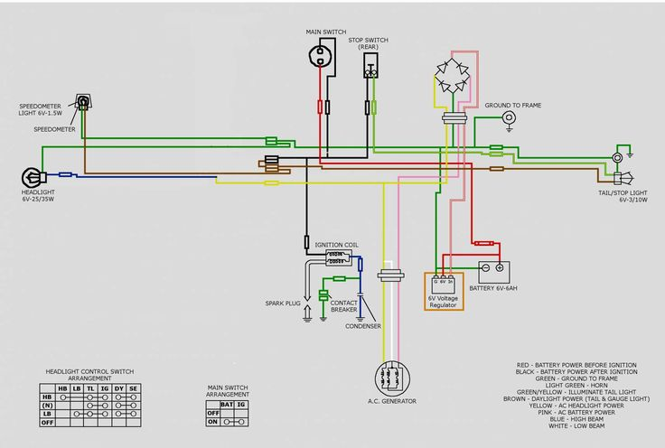 10  Simple Wiring Diagram For 6v Motorcycle Motorcycle