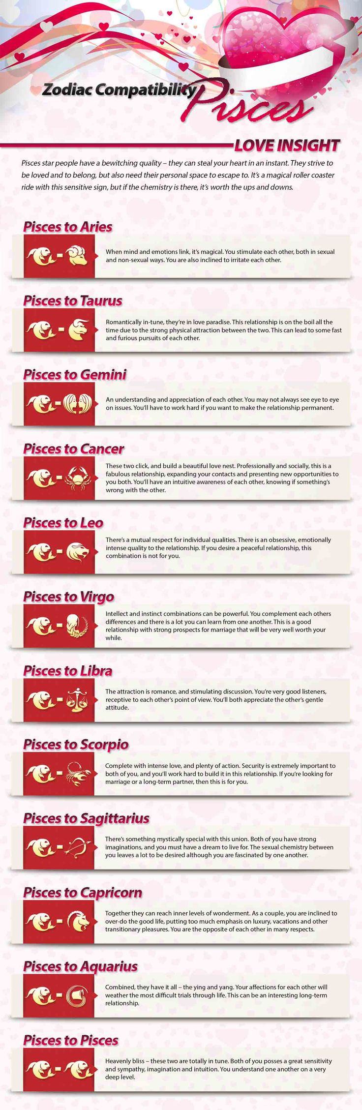 So glad my boyfriend is a Cancerian. Wouldn't like to be a Pisces going out with a Leo though!