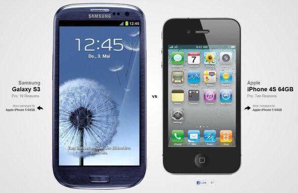 Need Help Choosing a Smartphone or Tablet? Head to Versus IO   PCWorld