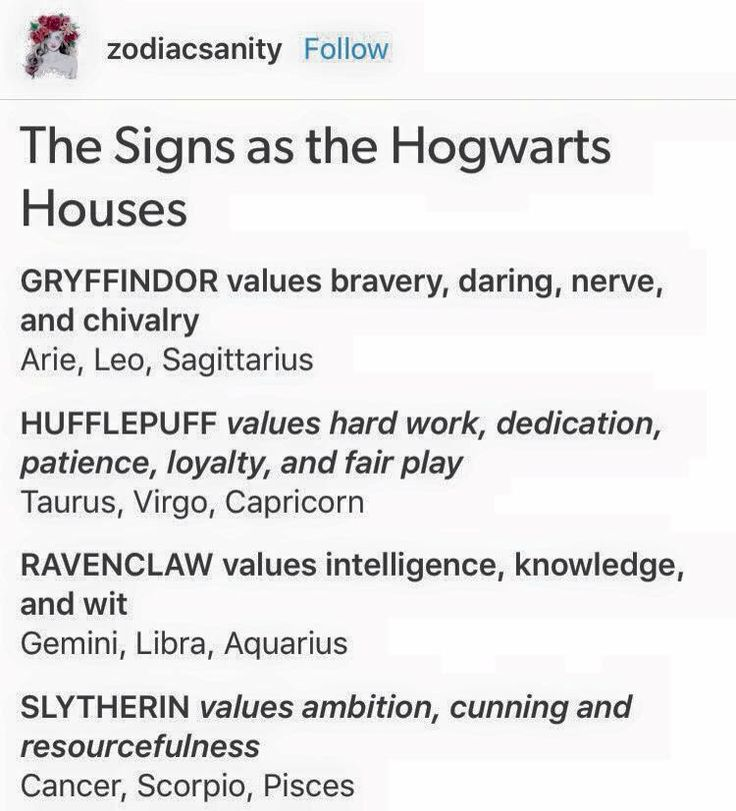 The signs as the Hogwarts houses  #Zodiac