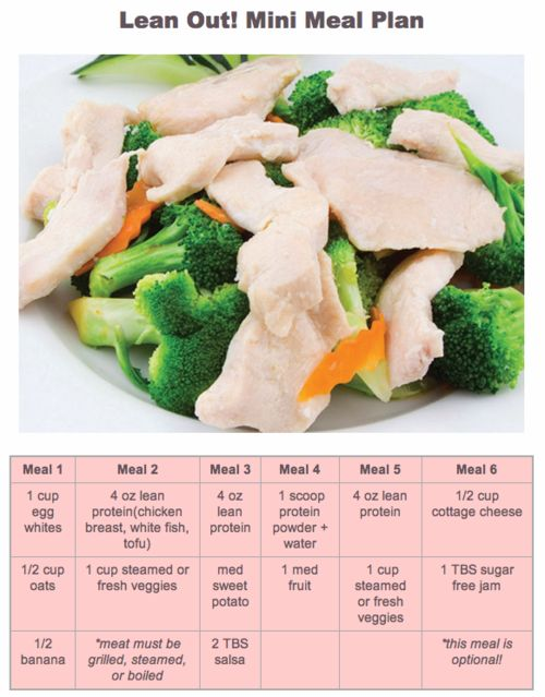 Lean Out in 7 days! A Mini Meal Plan by Blogilates