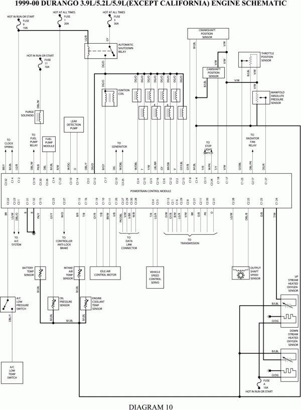 10 Dodge Ram 1500 Engine Wiring Diagram Engine Diagram Wiringg Net Dodge Dakota Diagram Dodge