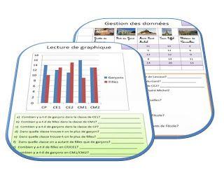 IPOTÂME ....TÂME: CE1 ou 2 : gestion de données, tableaux, graphiques...
