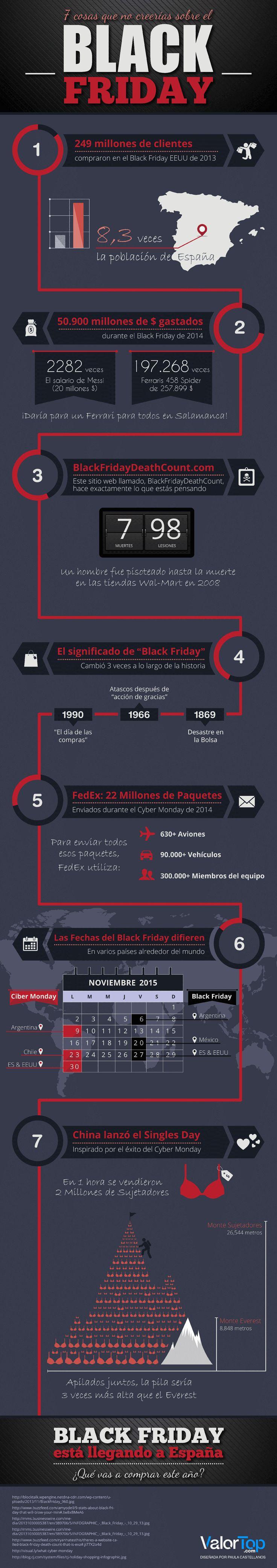7 anécdotas que no creeras sobre el Black Friday