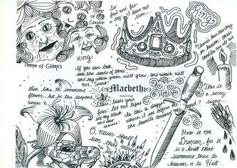 macbeth the mind of a murderer Macbeth, being a soldier  arts summary of degrees of responsibility in macbeth,  characters for the murder of duncan however, macbeth is the most guilty.