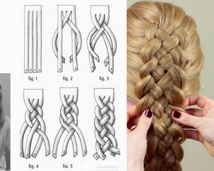 семенной жидкости подробное плетение кос в картинках маткапитал, опека