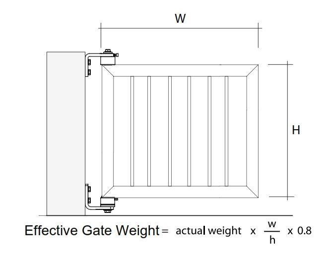 9330a57257074c0c7f96b8f002131491 52 best electric automatic gates and door operators images on quiko wiring diagram at edmiracle.co