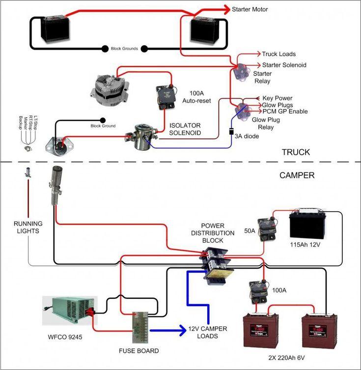 Electrical Wiring Diagram, Vw Transporter T6 Tow Bar Wiring Diagram