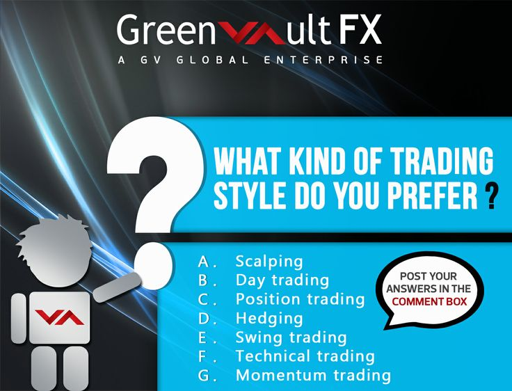 What kind of #trading style do you prefer? You can also mention the style apart from those listed here.… a)	Scalping b)	Day trading c)	Position trading d)	Hedging e)	Swing trading f)	Technical trading g)	Momentum trading