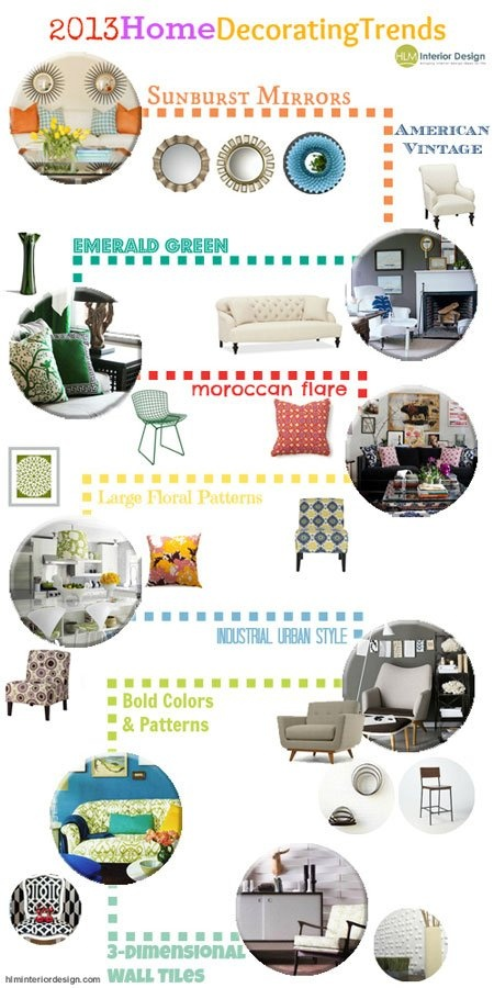 2013 Home Decorating Trends: Sunburst Mirrors, American Vintage Style, Marrakesh Patterns, Large Floral Patterns, Emerald Green, 3D Dimensional Wall Tiles, and many more ideas for your home. 2013 Home Decorating Trends