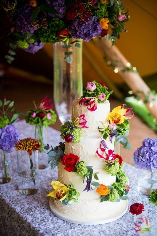 UKAWEP - wedding trend report 2016 Stylist – www.kirstinhalstead.com Photographer – www.joedodsworth.co.uk Venue – Boutique Tipi Company  Florist – www.leafycouture.co.uk Stationery – www.phyleciasutherland.com Cake – www.thewhimsicalcakecompany.co.uk Linens –  www.gildedlinens.com Catering – www.eatme-drinkme.co.uk Furniture – Blacks Event Furniture – www.eventfurniture.com Crockery – Whitehouse Event Crockery Hire – www.eventcrockeryhire.co.uk