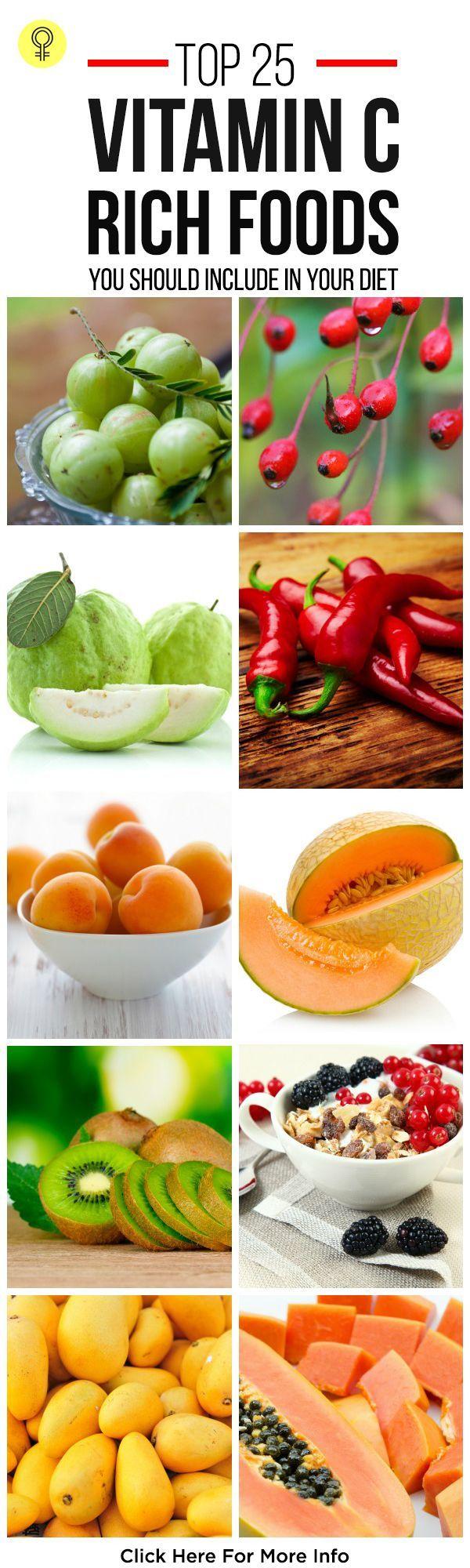 List Of Foods