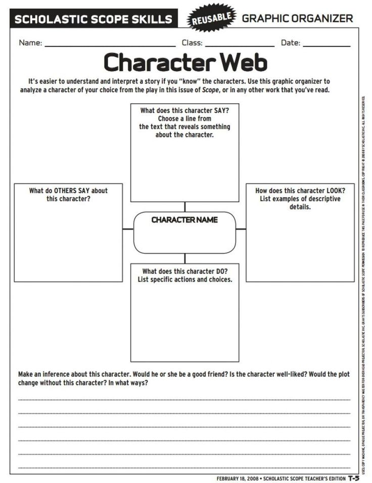 Character Analysis Worksheet High School 55 Best Character