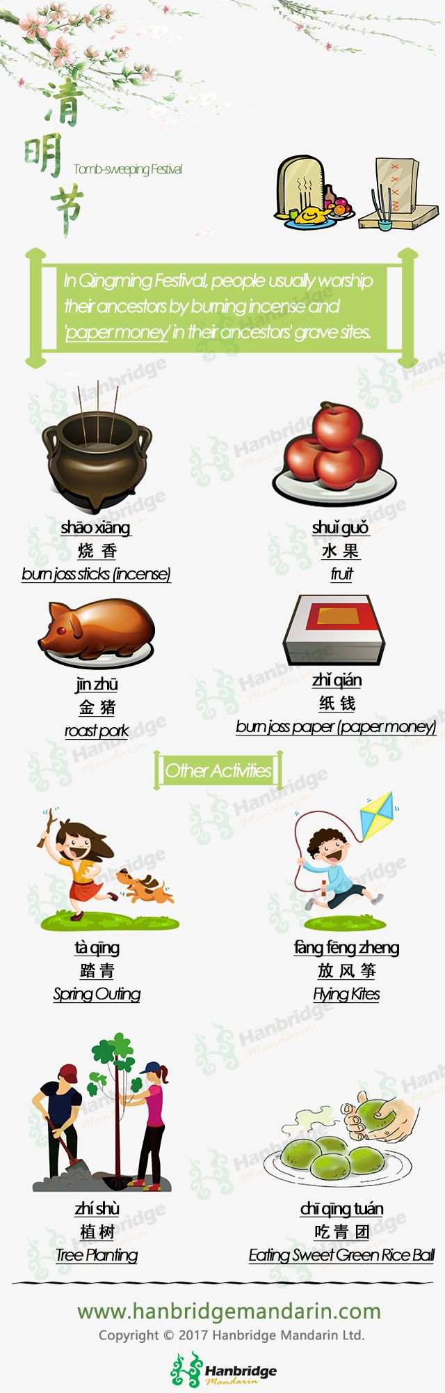 Chinese vocabulary for culture