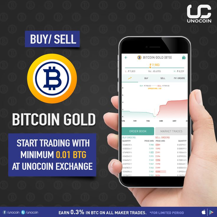 Buying bitcoin on square best app to earn litecoin qualimp buy bitcoins instantly ccuart Gallery