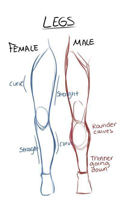 Mädchen- / Jungenbeine – #boy #drawing #girl #legs
