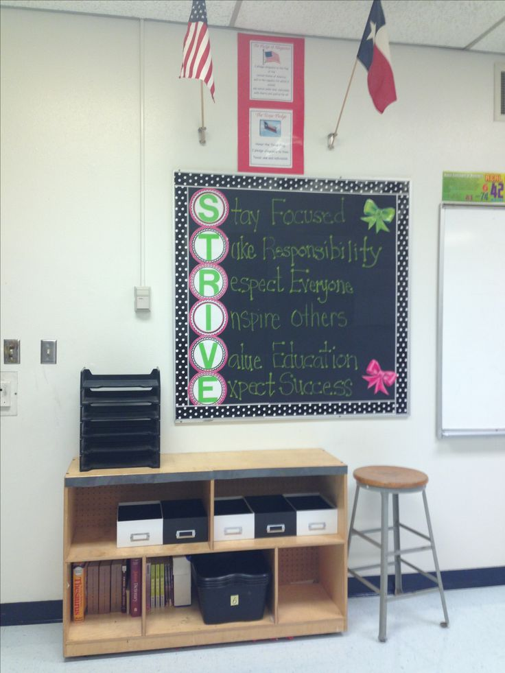 Classroom Board Design ~ Best images about math bulletin boards on pinterest