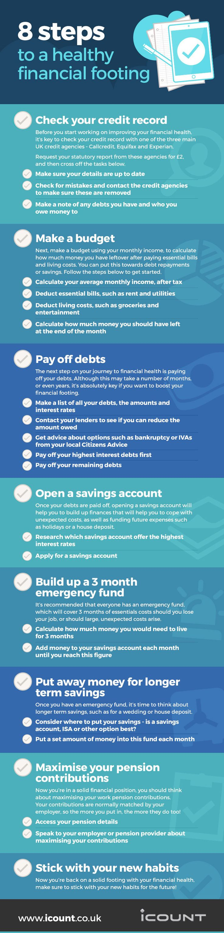 What Steps Can You Take To Improve Your Financial Footing Budgeting Money Financial Debt Free Quotes