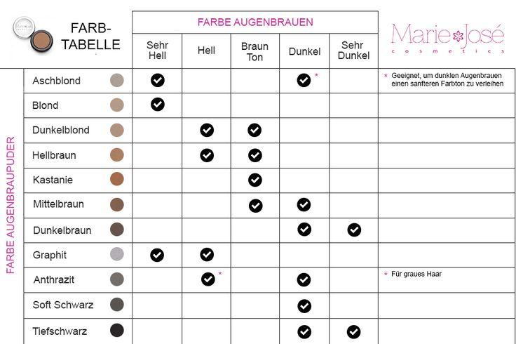 Augenbrauenpuder Farben - Farbtabelle von Marie-José Cosmetics Augenbrauenpuder:   http://www.wimpernwuensche.de/augenbrauenpuder-marie-jose-cosmetics-3-g-lichtbraun.html
