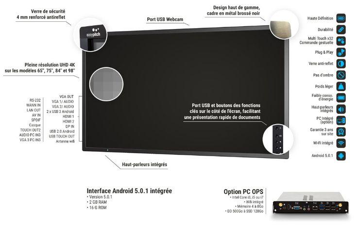 Ecran Interactif 55 Full HD - Android EASYPITCH ADVANCE