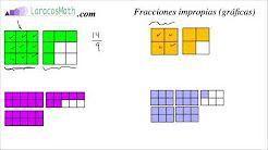 (1) Fracciones impropias en gráficas - YouTube