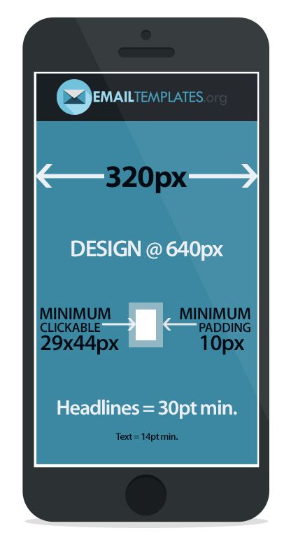 Mobile Responsive Email Design Tips