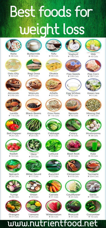 low calorie fat burning diet
